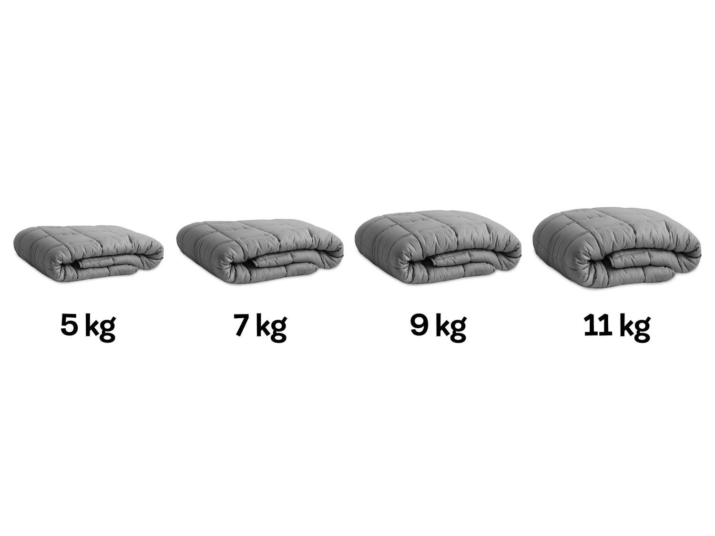 vægtdyne - tung dyne